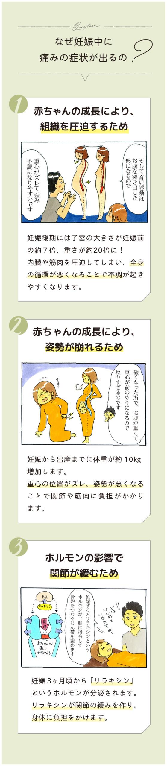 産後整体,妊婦整体,なぜ痛みの症状が出るのか,整体サロンリフラ,リフラ,整体サロンrefla,refla,鎌ヶ谷,プライベートサロン,スマートフォン用の画像