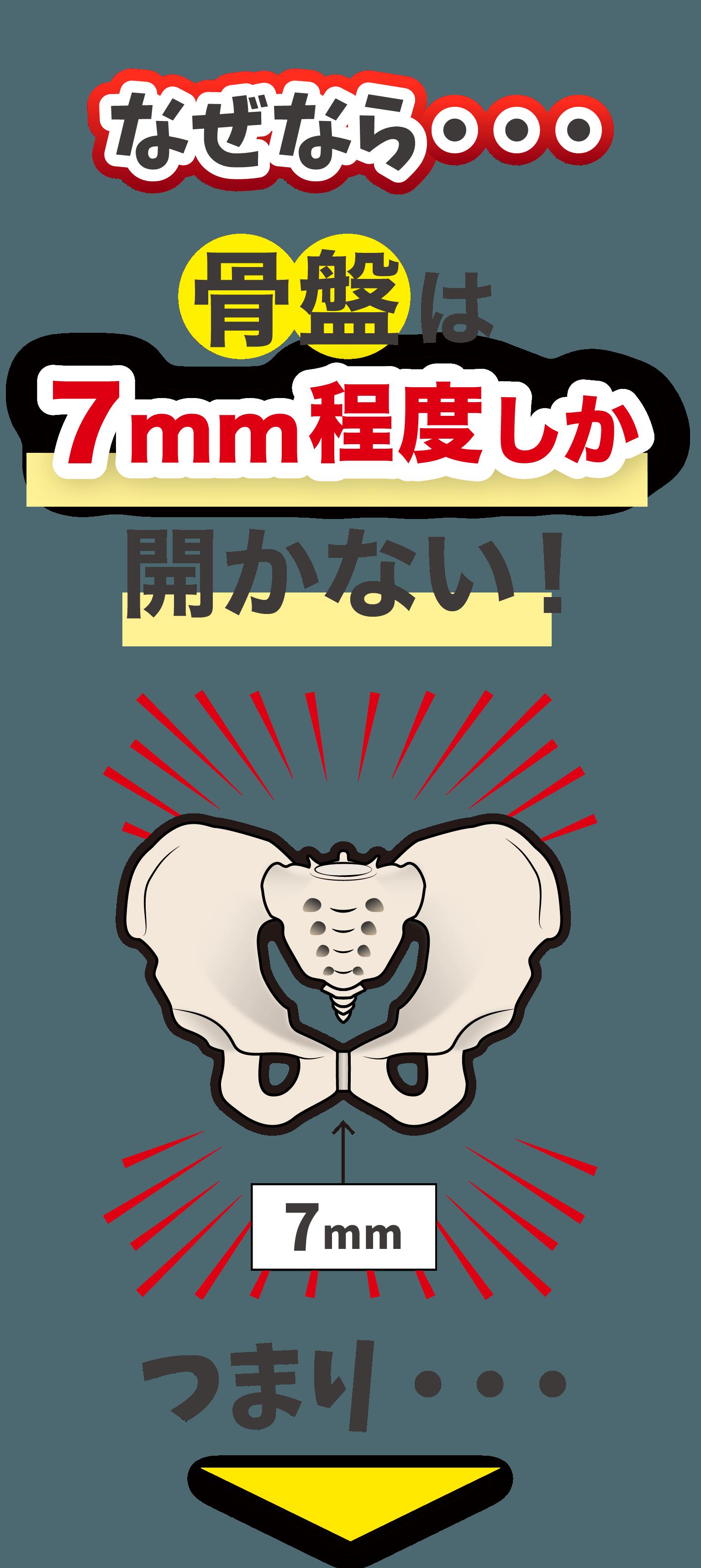 産後の腰痛,産後の骨盤,骨盤矯正,産後骨盤矯正,産後ケア,産後太り,産後整体,整体,整体サロンREFLA,リフラ,鎌ケ谷,スマートフォン用の画像
